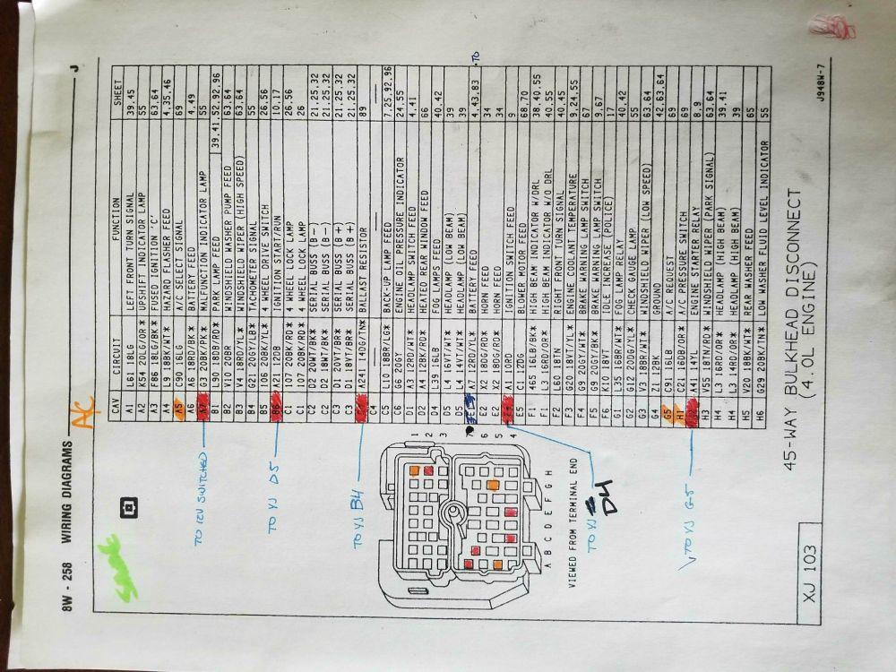 medium resolution of 95 jeep wrangler bulkhead wiring diagram jeep wrangler 1995 jeep wrangler radio wiring diagram jeep yj engine diagram