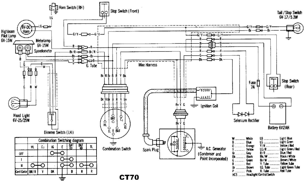 Ct70 wiring differences.