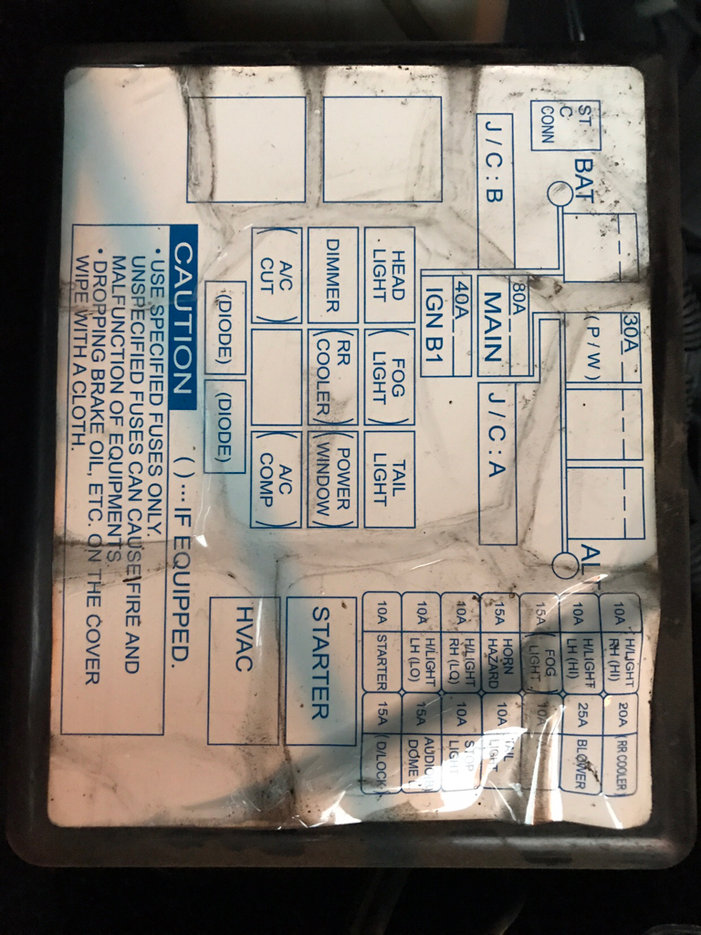 Fuse Box Diagram For 1996 Ford F 150 Fuse Free Engine Image For User