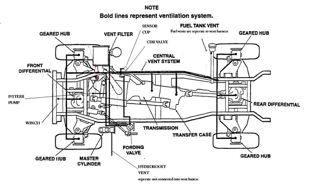 Looking for vent line diagram
