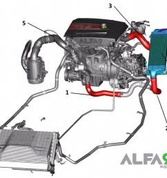 stock intercooler hoses not strong enough alfa romeo 4c forums alfa romeo 4c bonnet alfa romeo 4c engine diagram [ 1444 x 1242 Pixel ]
