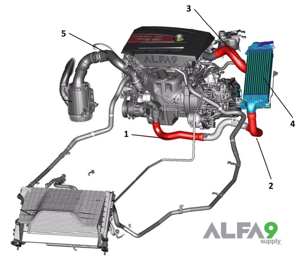 medium resolution of stock intercooler hoses not strong enough alfa romeo 4c forums alfa romeo 4c bonnet alfa romeo 4c engine diagram