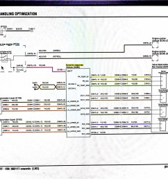 rover p5b wiring diagram wiring diagramrover p5b wiring diagram index listing of wiring diagramsrover sd1 ignition [ 2048 x 1536 Pixel ]
