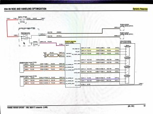Wiring diagram ACE 2006 Range rover sport supercharged