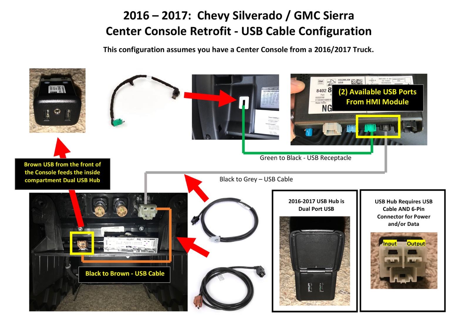 hight resolution of silverado usb port wiring diagram wiring diagrams secondsilverado usb port wiring diagram wiring diagrams long 2014