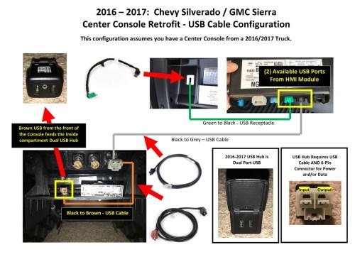 small resolution of silverado usb port wiring diagram wiring diagrams secondsilverado usb port wiring diagram wiring diagrams long 2014
