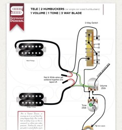 jackson pickup wiring diagram wiring diagrams source jackson guitar wiring schematics jackson pickup wiring wiring diagrams [ 750 x 1334 Pixel ]