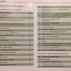 Smart Car Horn Wiring Diagram Sony Xplod Cdx S2010 Fuse Box The Best 2017