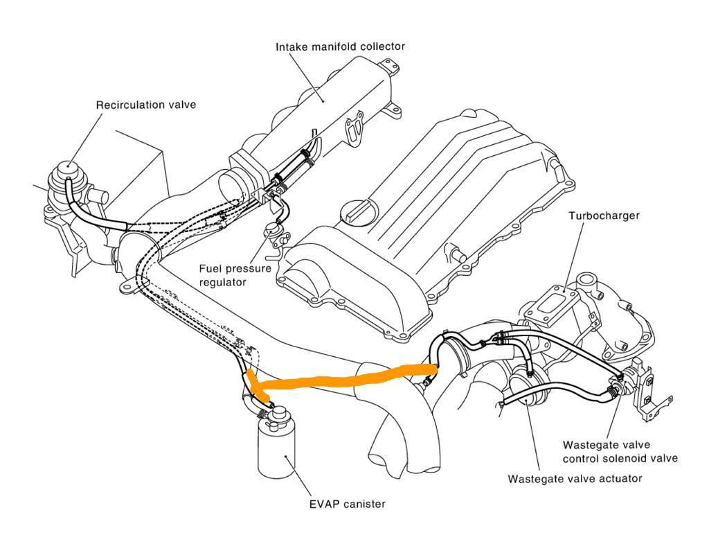 hight resolution of sr20det vacuum diagram wiring diagram page sr20det engine diagram sr20det engine diagram