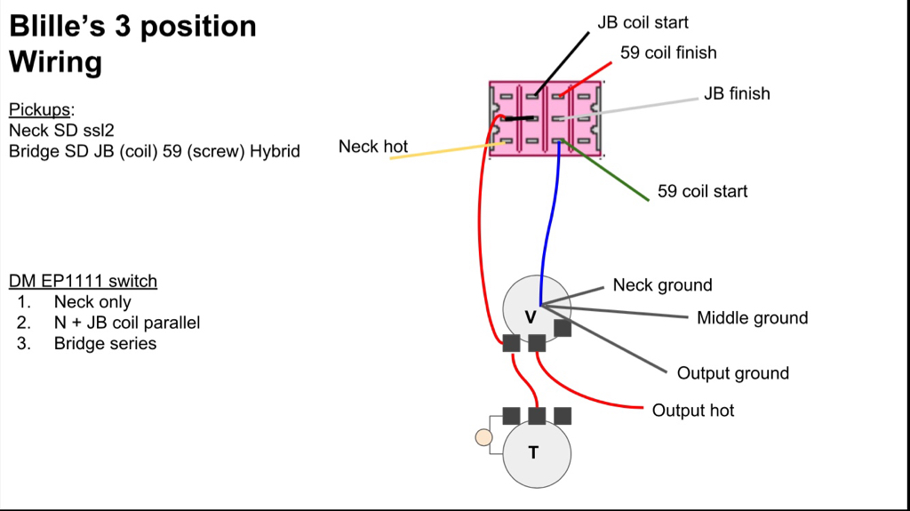 HS wiring with Tele switch, auto split