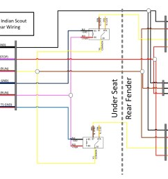 indian scout wiring diagram wiring diagram for you 2001 indian scout wiring diagram has anyone wired [ 1031 x 813 Pixel ]
