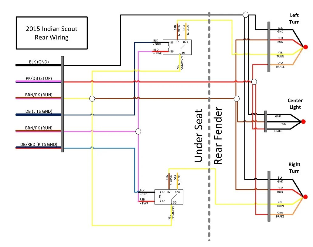hight resolution of indian scout wiring diagram wiring diagram for youhas anyone wired led strip to a bobber or