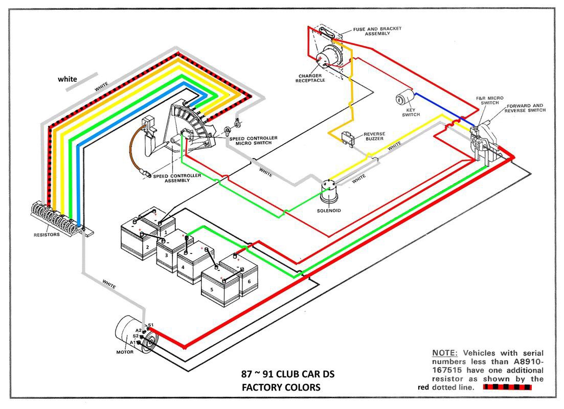 hight resolution of club car ds driver s club 59