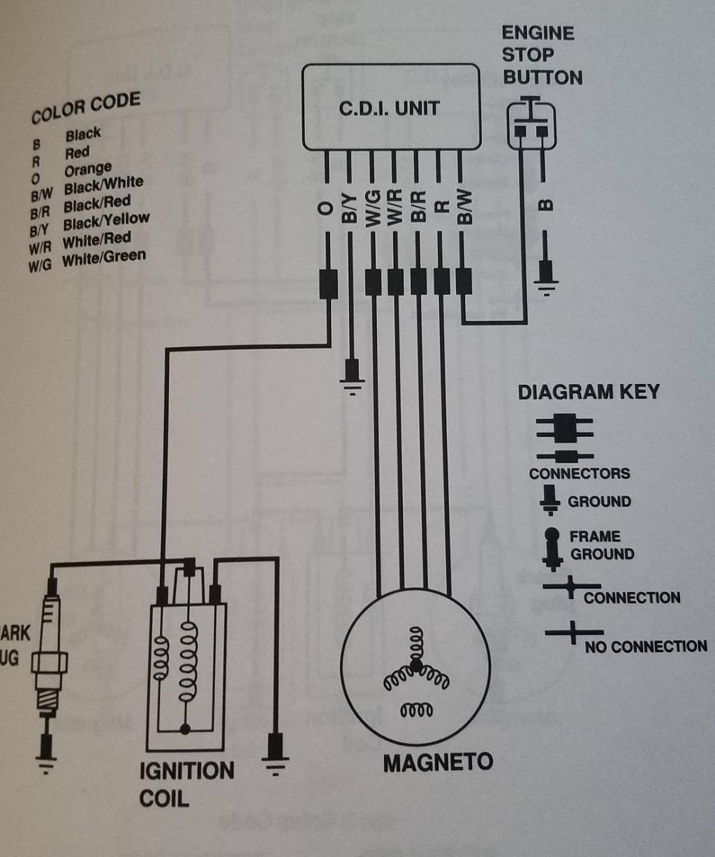 Wiring Diagram Likewise Cdi Ignition Wiring Diagram Together With