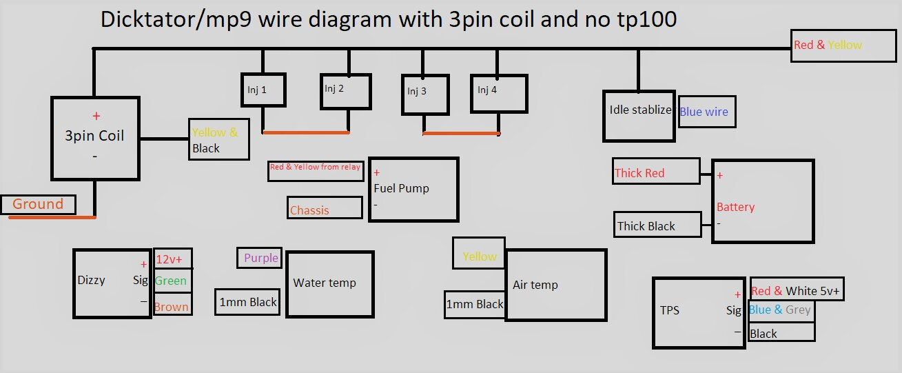 Dictator Wiring Diagram. dictator management system wiring