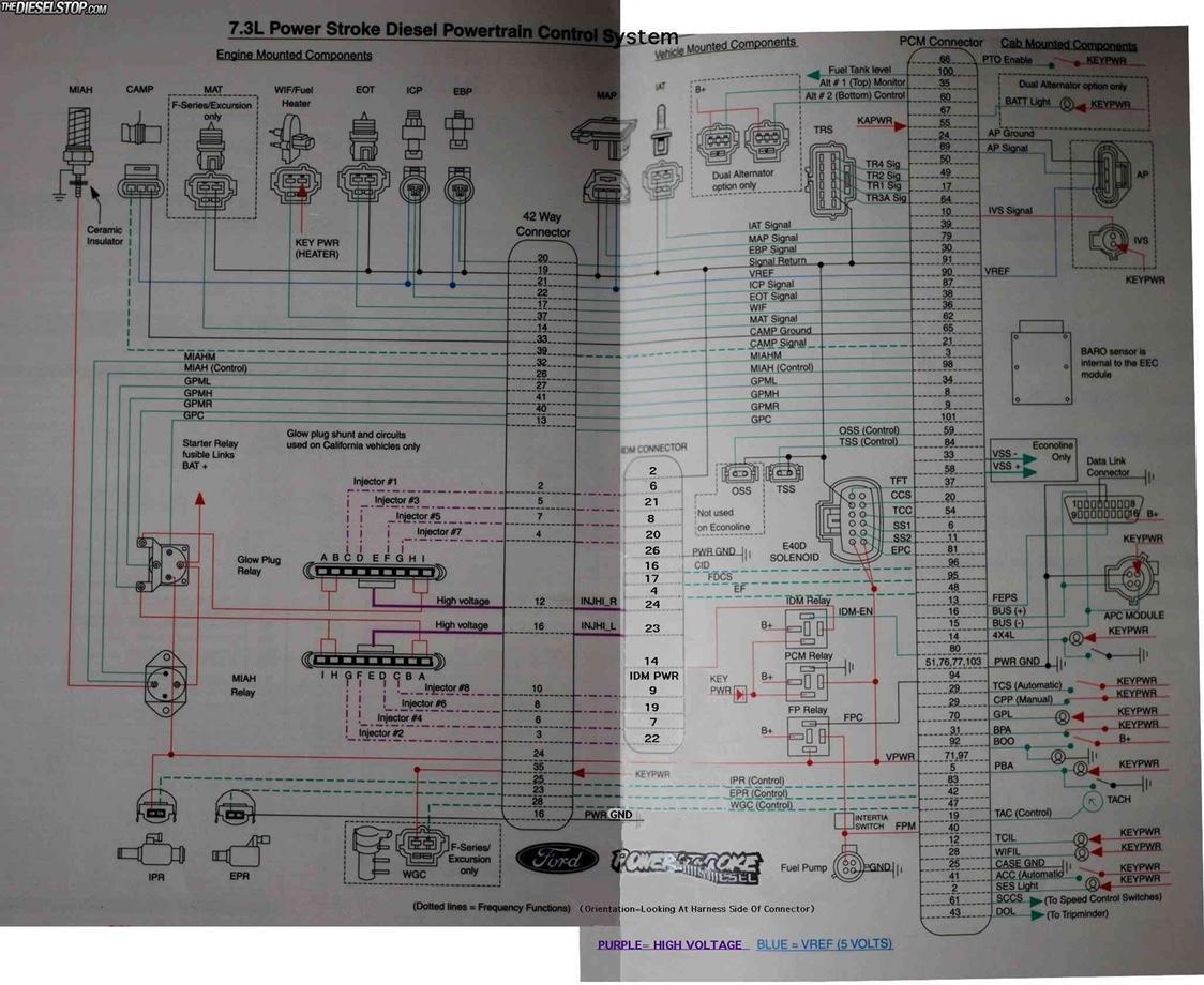 Thread 1999 F250 Wiring Diagram