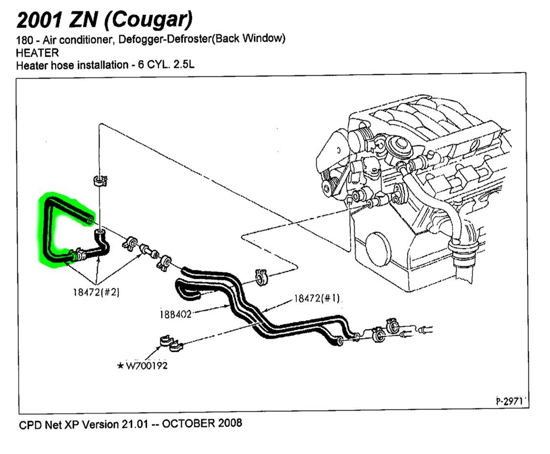 Coolant System Flowpath Diagrams