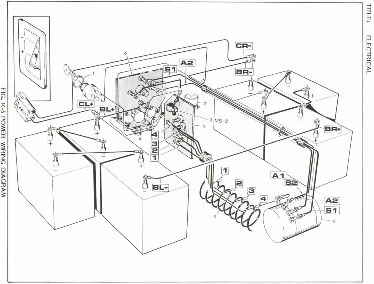 1989 ezgo marathon 36v electric motor leg identification
