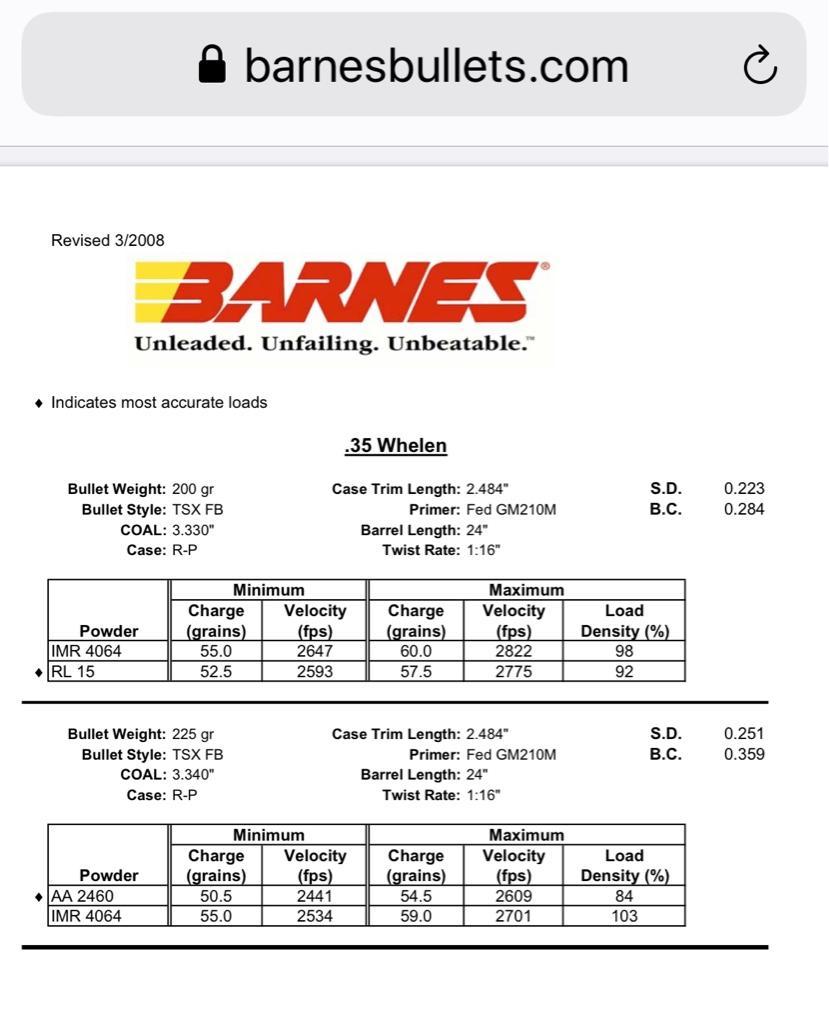 Barnes Ttsx Load Data : barnes, Request, Barnes, Whelen, Alberta, Outdoorsmen, Forum