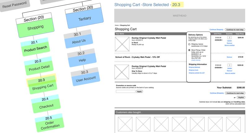 Mapa del sitio numerado y wireframe