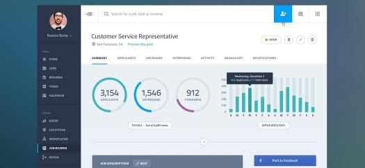 Dashboard UI and UX design