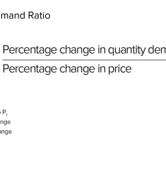 price elasticity of demand [ 1721 x 697 Pixel ]