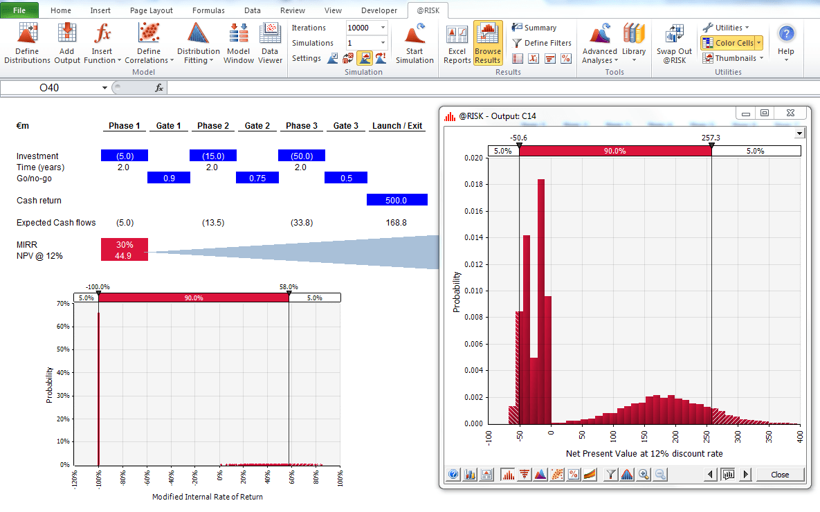 hight resolution of example monte carlo simulation of a project with several stages each with a certain risk