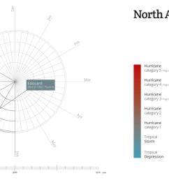 interactive data visualization best practices [ 1700 x 936 Pixel ]