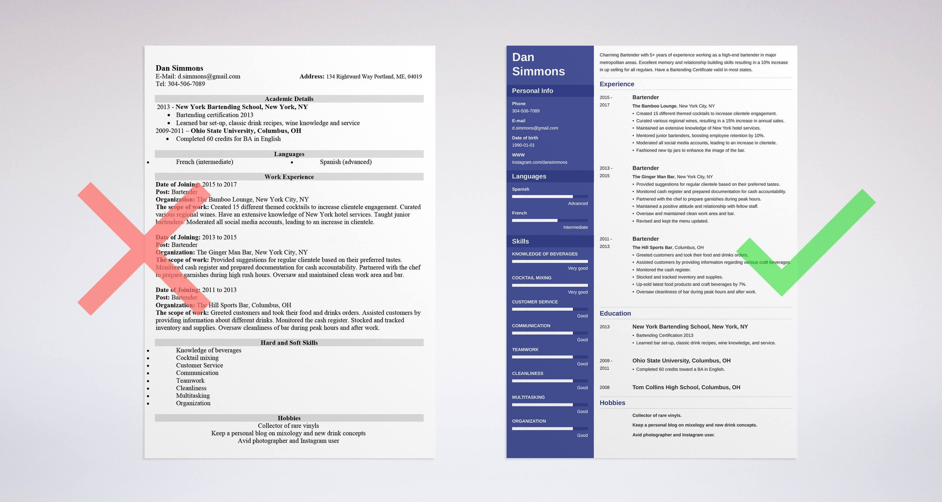 Uptowork Resume Bartender Resume Sample And Complete Guide 4320 Examples