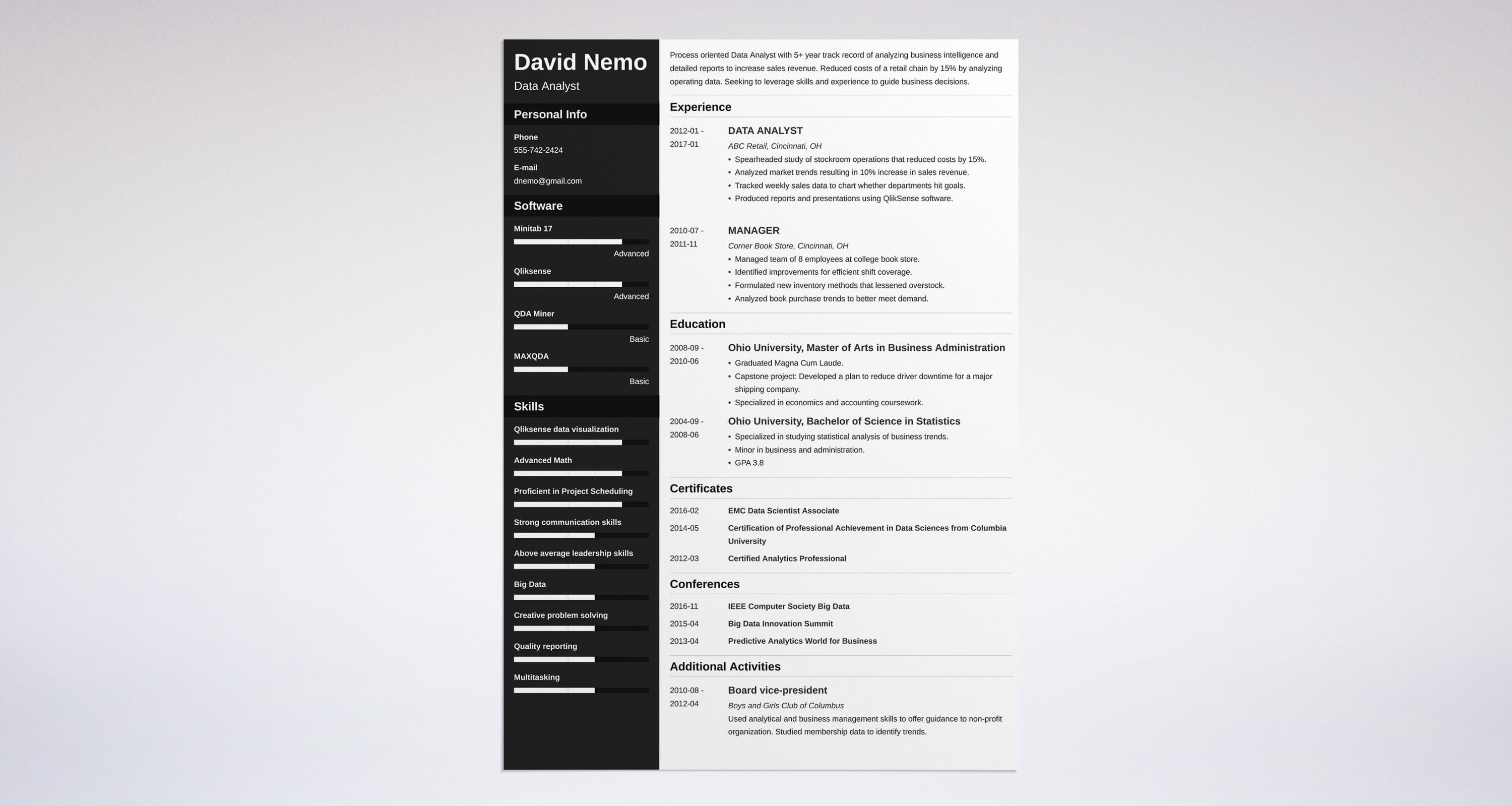 Data Analyst Resume Sample & Complete Guide 20 Examples