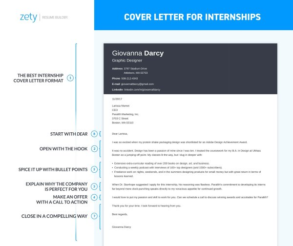 Write Cover Letter Internship 20 Examples