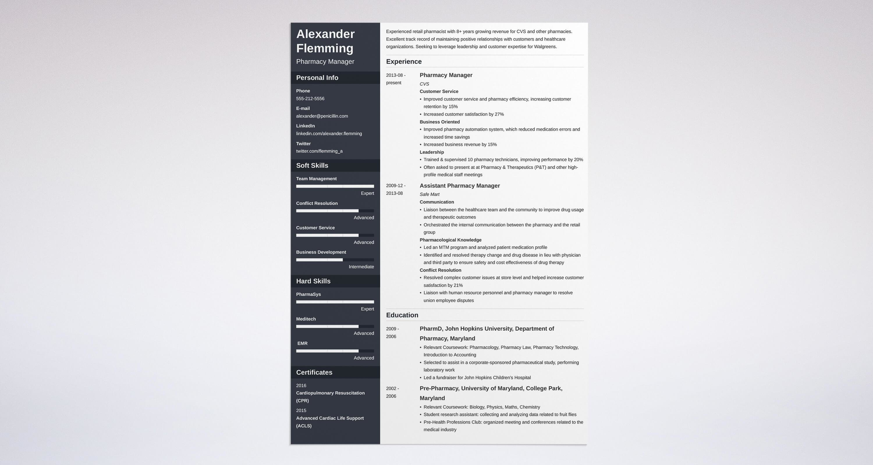 Pharmacist Resume Sample & Complete Guide 20 Examples
