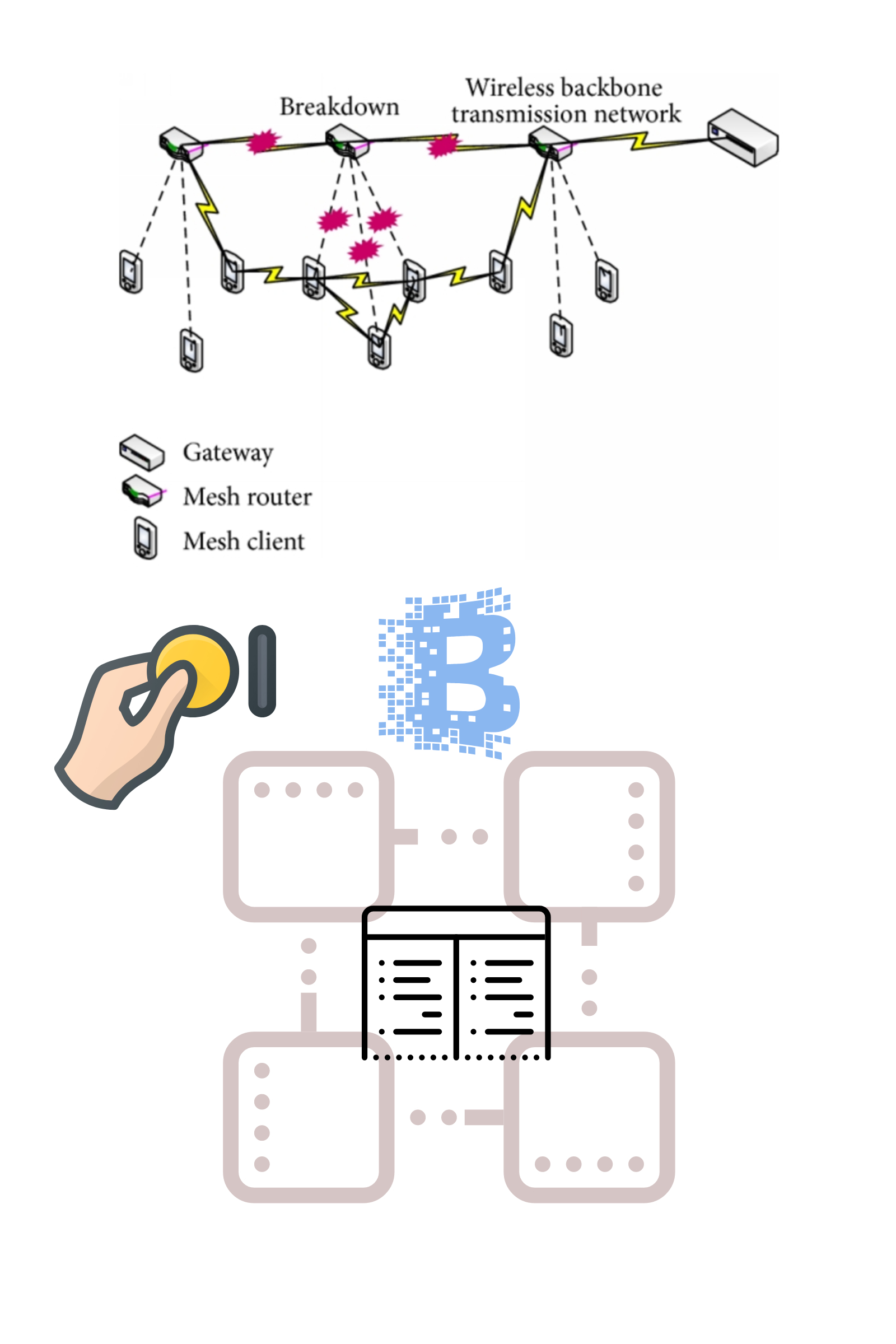 hight resolution of solution encourage mesh networking