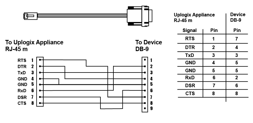 Rj45 To Rj11 Cable Wiring Diagram Rj45 To Rj11 Cable Wiring Diagram