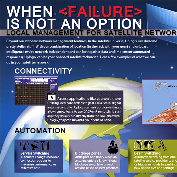 Infographic Uplogix For Satellite Networks Uplogix Beyond Out