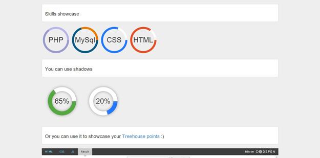 006 circle - Lista dos melhores plugins JavaScript para criar gráficos circulares