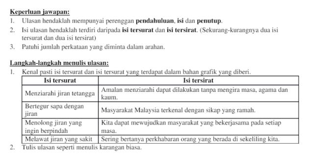 ulasan tips