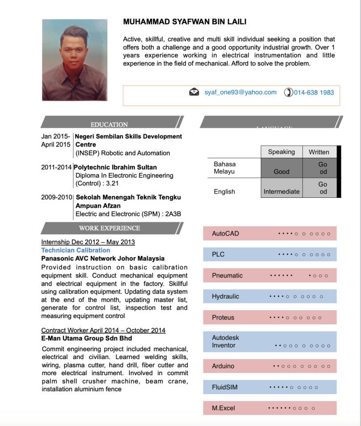 resume contoh