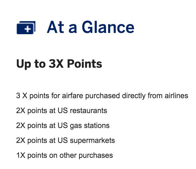 Amex PRG bonus categories