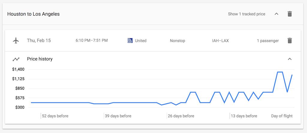 Google Flights Tracking