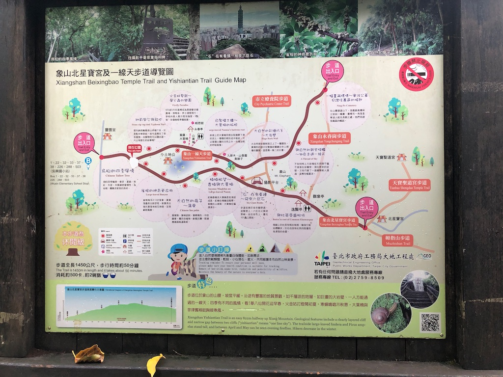Trail guide map