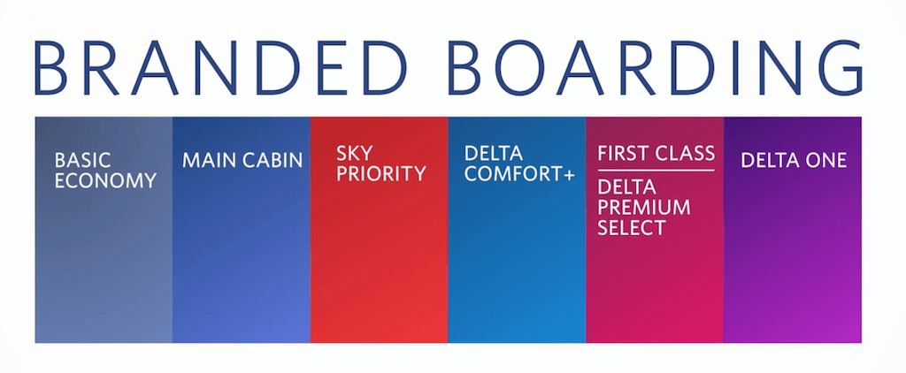 Different boarding group shades of color.