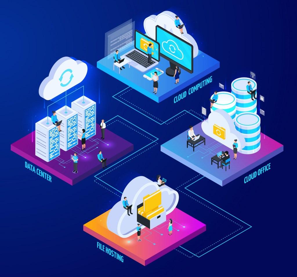 Cloud Solution Engineer