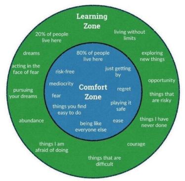 comfort-vs-growth