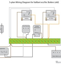 room thermostat wiring diagram wiring 2wire thermostat for boiler steam boiler thermostat wiring boiler thermostat wiring [ 1000 x 807 Pixel ]