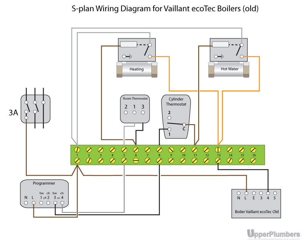 medium resolution of room thermostat wiring diagram wiring 2wire thermostat for boiler steam boiler thermostat wiring boiler thermostat wiring
