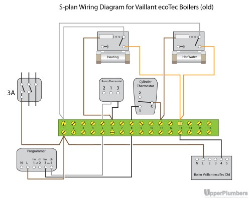 small resolution of room thermostat wiring diagram wiring 2wire thermostat for boiler steam boiler thermostat wiring boiler thermostat wiring