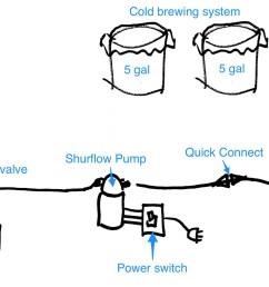 diagram to build a cold brew tap [ 2000 x 1113 Pixel ]