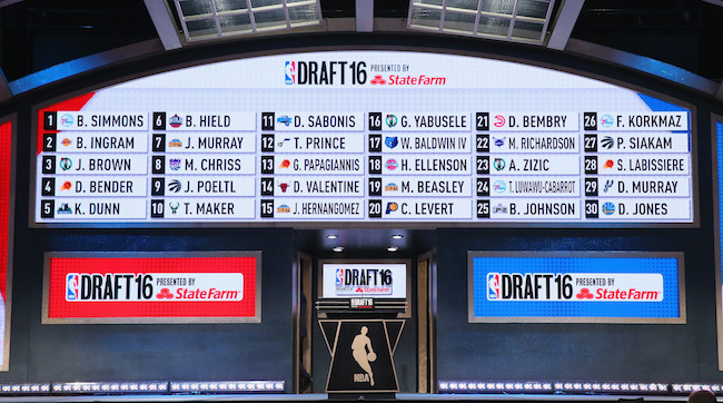 This Is The NBA Draft Order And Lottery Odds After Tiebreakers Were Decided – UPROXX