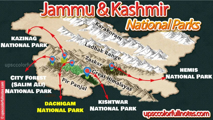 Tropical evergreen and semi evergreen forests @ 2:372. Hemis National Park Dachigam National Park 5 National Parks In Jammu And Kashmir Detailed Map Upsc Colorfull Notes